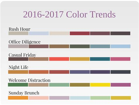 trending color palettes for 2017 inspired color defined performance color trends 2016 2017