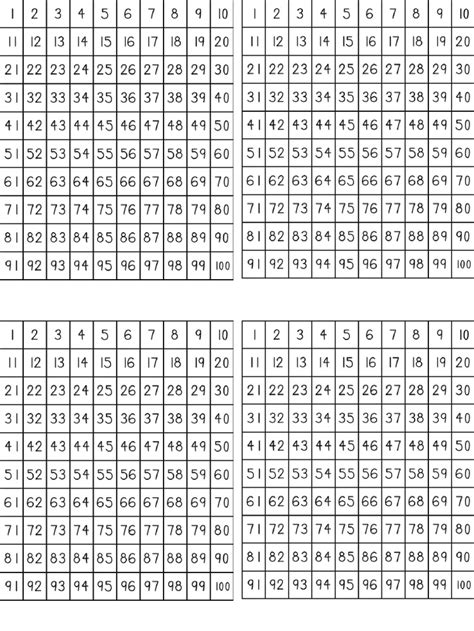 printable mini hundreds chart 10 best images of hundreds chart pdf hundred printable
