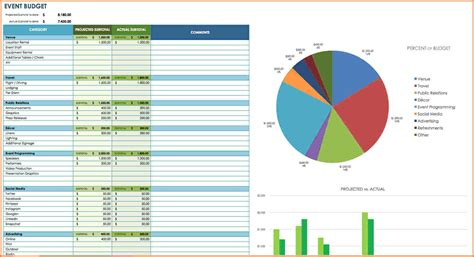 event cost analysis template 8 food cost analysis spreadsheet excel spreadsheets