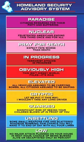 terror threat level colors homeland security advisory system color chart