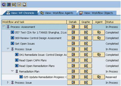 sap workflow wiki trouble shooting workflow item not triggered