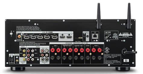 Sony STR DN1070   Rear   SonyRumors