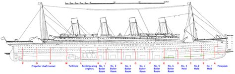 titanic underwater coloring pages rms titanic colouring pages page 2