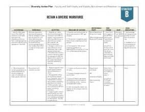 Student Retention Plan Template by Diversity Plan 2014