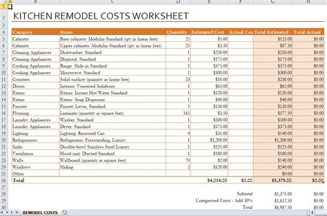 home remodeling worksheet images