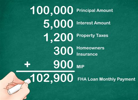 fha home loan calculator can i get a payday loan in pa