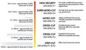 types of paper shredders guide to shredders ebuyer blog