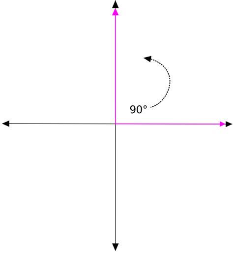 Ninety Degrees file 90 degree angle svg wikimedia commons