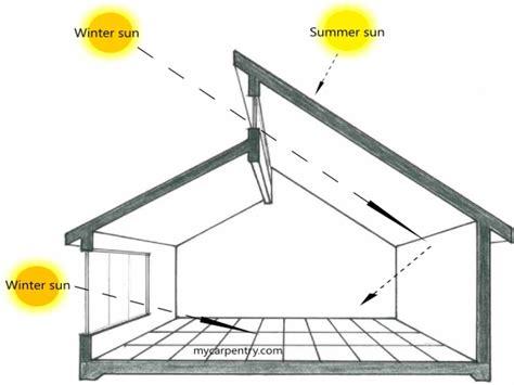 small solar home plans tiny solar house plans house plans