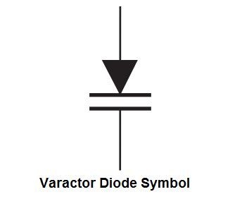 symbol diode varactor diode operation engineering tutorial