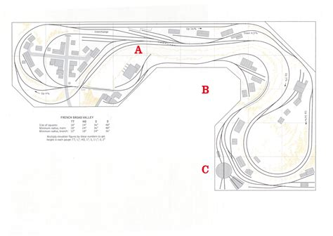 free layout track plans my proto freelance model railroads mscr new track plans