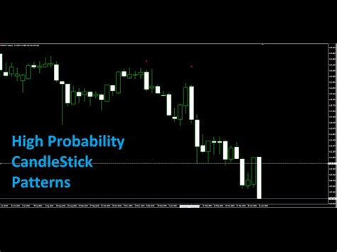 candlestick pattern game full download 30 how to trade the bullish bearish