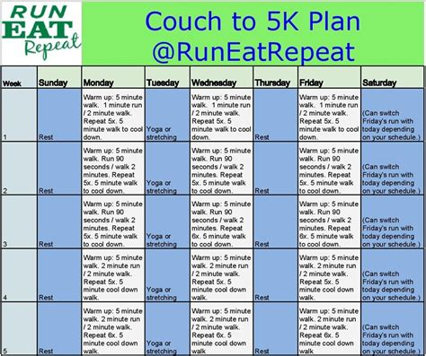 treadmill couch to 5k run a 5k training plan for new runners run eat repeat