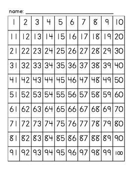 charts  grids   number grid math charts chart