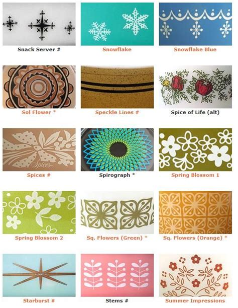 design pattern guide pin by marty miracky on pyrex my obsession pinterest