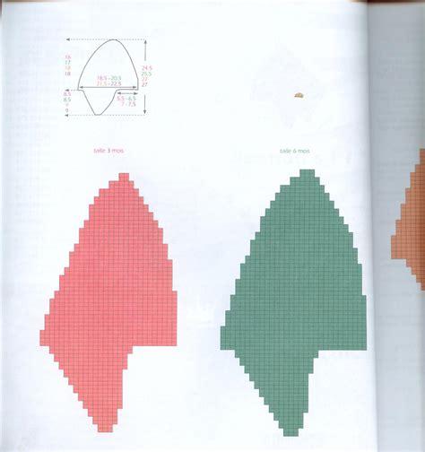 Modèle Tricot Bonnet Péruvien Adulte