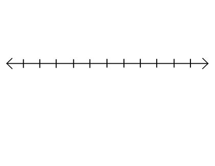 create a printable number line fraction mathlab