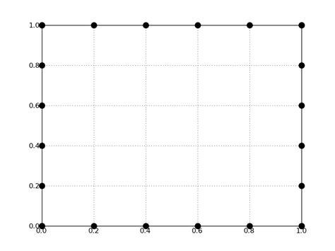 line pattern matplotlib python instead of grid lines on a plot can matplotlib
