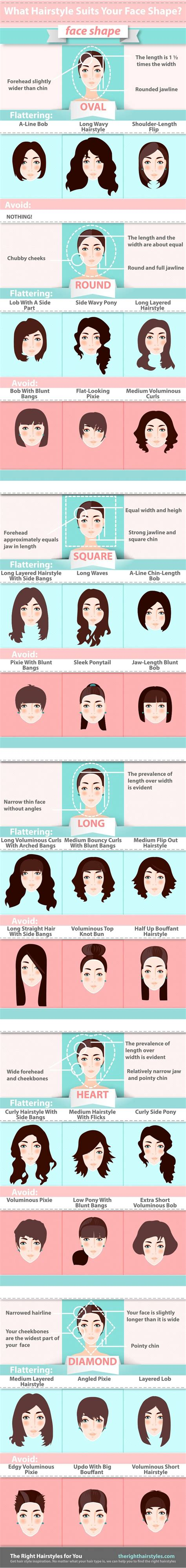 haircuts by head shape 606 best images about hairstyles on pinterest
