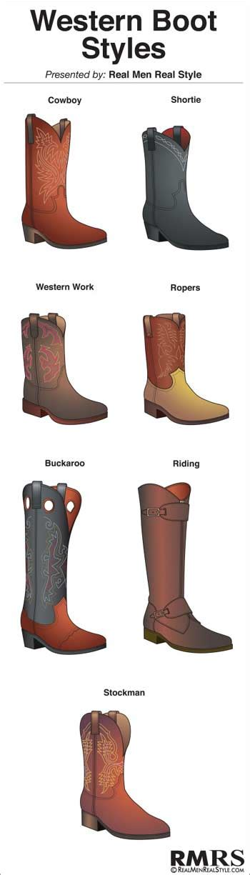 different types of mens boots how to wear cowboy boots ultimate guide to the western boot