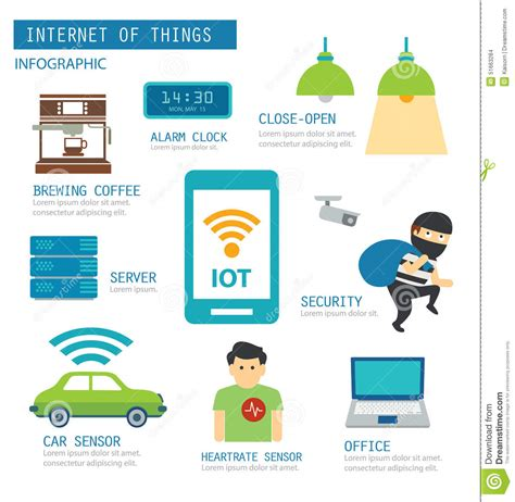 Mobile Home Modern Design by Internet Of Things Infographic Stock Vector Image 51663284
