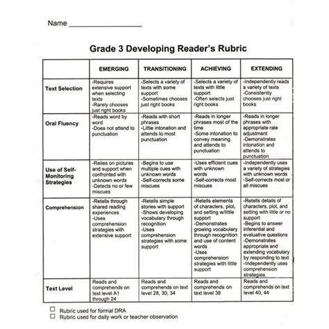 Letter Grade Evaluation Letter Grades Vs Rubrics The Pros Cons Of Each Grading System From A S Perspective