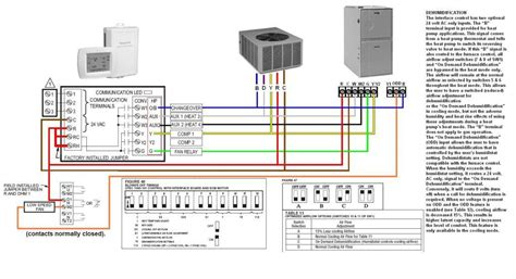ruud heat wiring diagram efcaviation