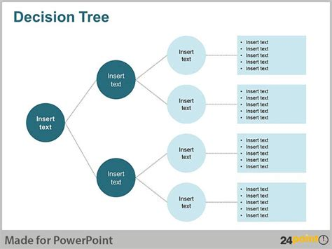 decision tree template for powerpoint decision tree template decision tree exle decision