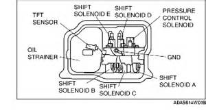 Mechanic learning to fix the 4f27e fn4a el automatic transmission