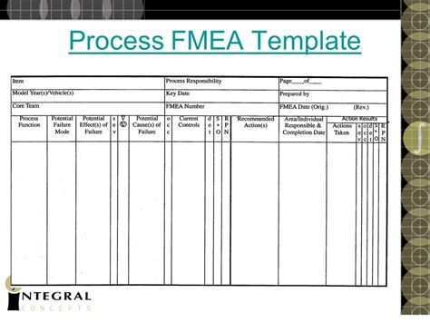 Process Fmea Template failure mode and effects analysis ppt