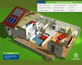 sa gov au interactive energy efficient home