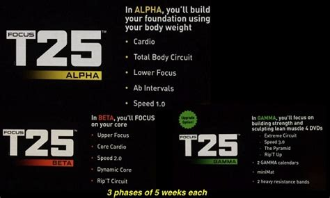 Calendario T 25 Beta Focus T25 Gamma Upgrade Option Sweet Fitness