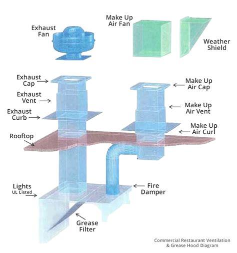 broan range wiring diagram wolf range wiring