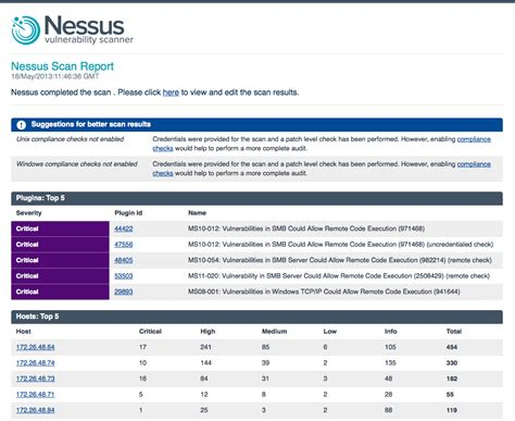 Search User By Email New Nessus Targeted Email Notifications And Monitoring Tenable