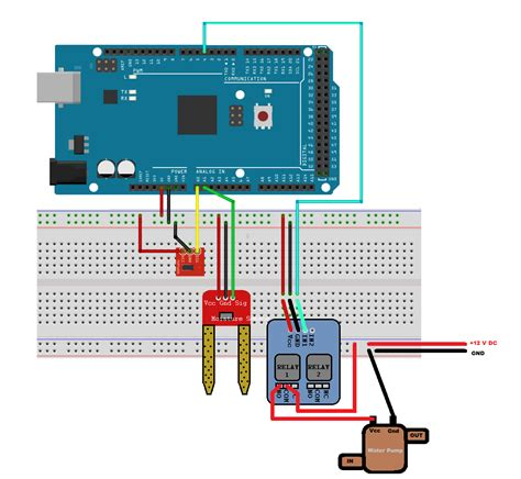 projects on arduino based automatic plant watering system pdf arduino based smart watering of plants matlab simulink