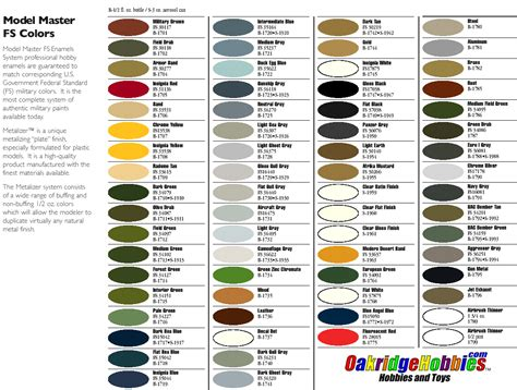 opinions on colours standards and guidons