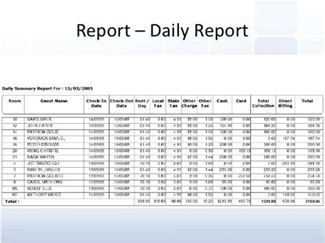 sle of daily report sle daily sales report 28 images sle daily sales