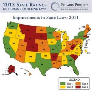 state ratings human trafficking