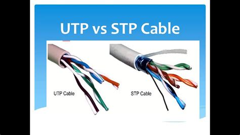 Kabel Utp utp vs stp cable
