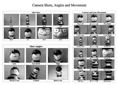 film shot quiz a simple 10 step guide to making your short film the