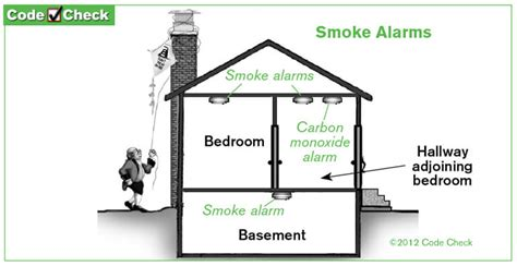 smoke detector location in bedroom photoelectric smoke alarms are all you need locate smoke