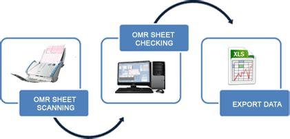 software design pattern mcq krishna technology krishna technology smart reader