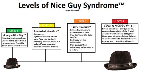 Nice Guy Memes - aspergers syndrome quotes like success