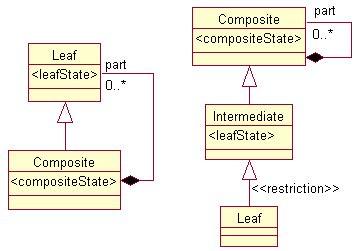 xsd pattern value exles xml schema clinic structural patterns in xml