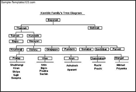 kamble family tree diagram format template sle templates