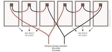 the difference between series and parallel circuits solarloco