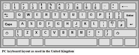 us keyboard layout pound sign uk keyboard layout