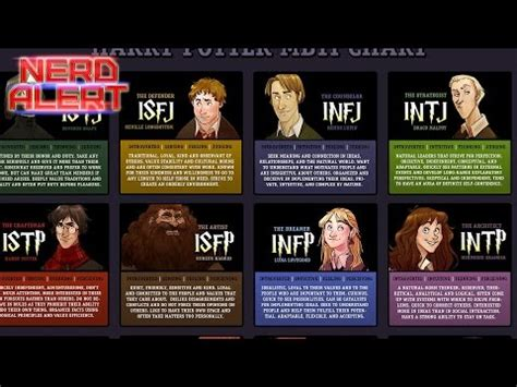 myers briggs types are basically pointless