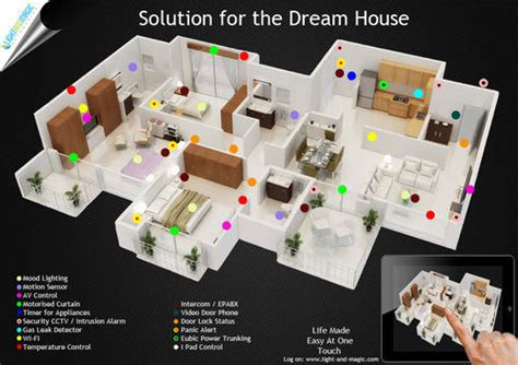 home automation solution service provider from mumbai