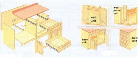 cost of building cabinets vs buying building kitchen cabinet planning woodoperating projects